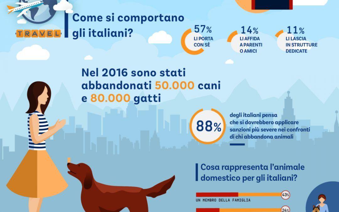 Animali domestici: più della metà degli italiani li porterebbe in vacanza con sé